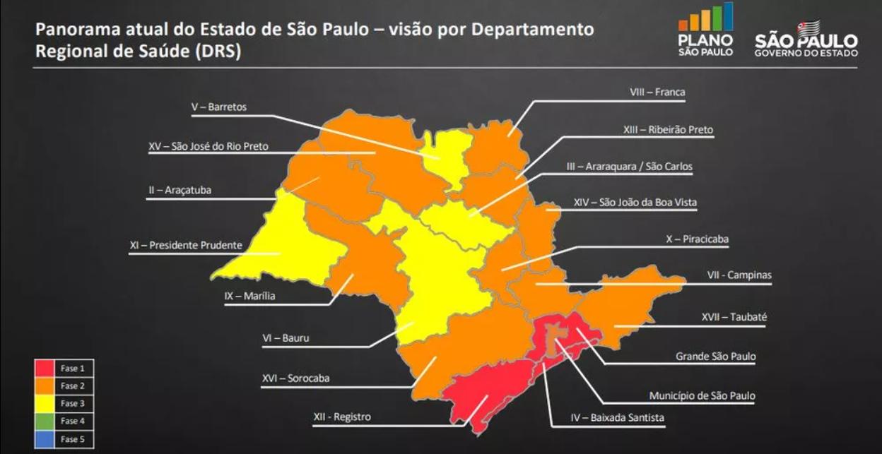 panorama-atual-do-estado-de-sao-paulo-visao-por-departamento-regional-de-saude-drs